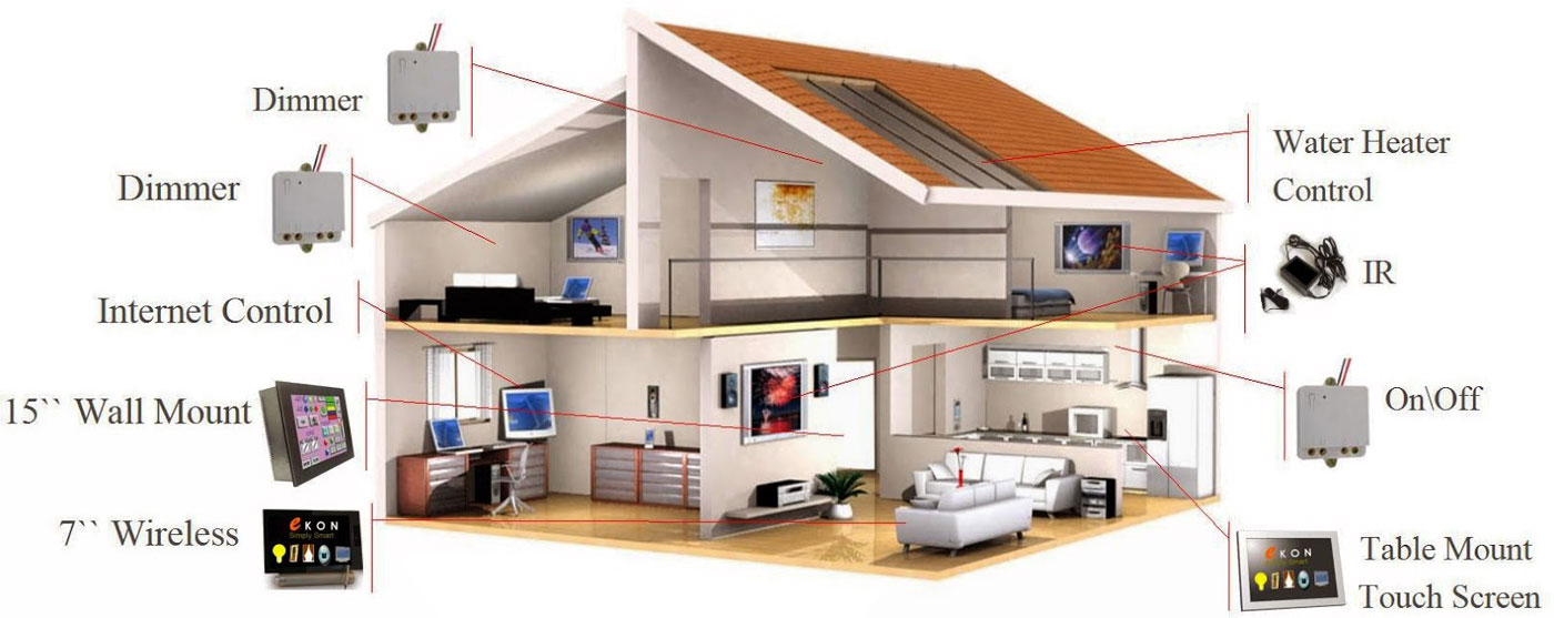 office automated system. Beautiful Automated Home And Office Automation System Installation Ernakulam Cochin Kerala In Office Automated System K